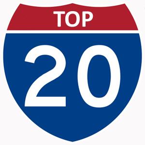Top 20 Forklifts